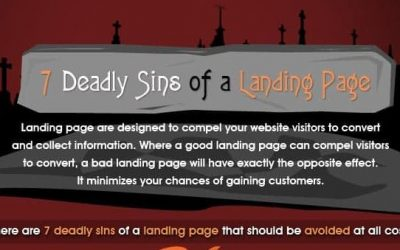 7 Deadly Web Design Sins Driving Your Visitors Away [Infographic]